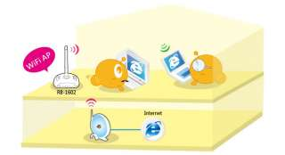 Wireless Mini Router Access Point WDS Repeater 076783016996